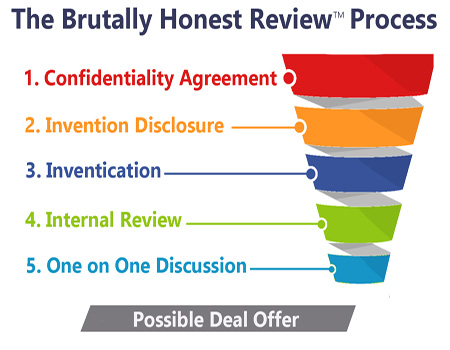Submit Your Invention For Honest Review And Possible Licensing Deal