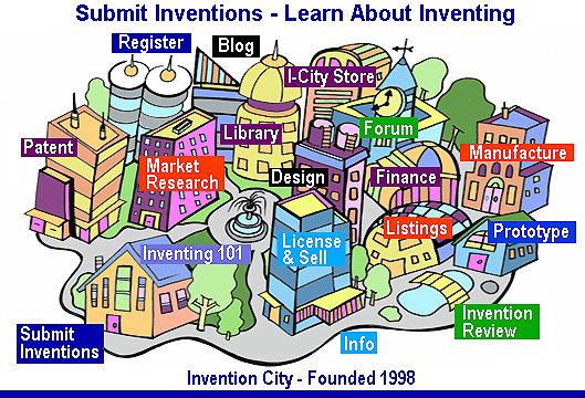 Invention City Map